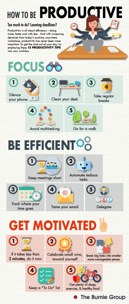 INFOGRAPHIC: How to be Productive